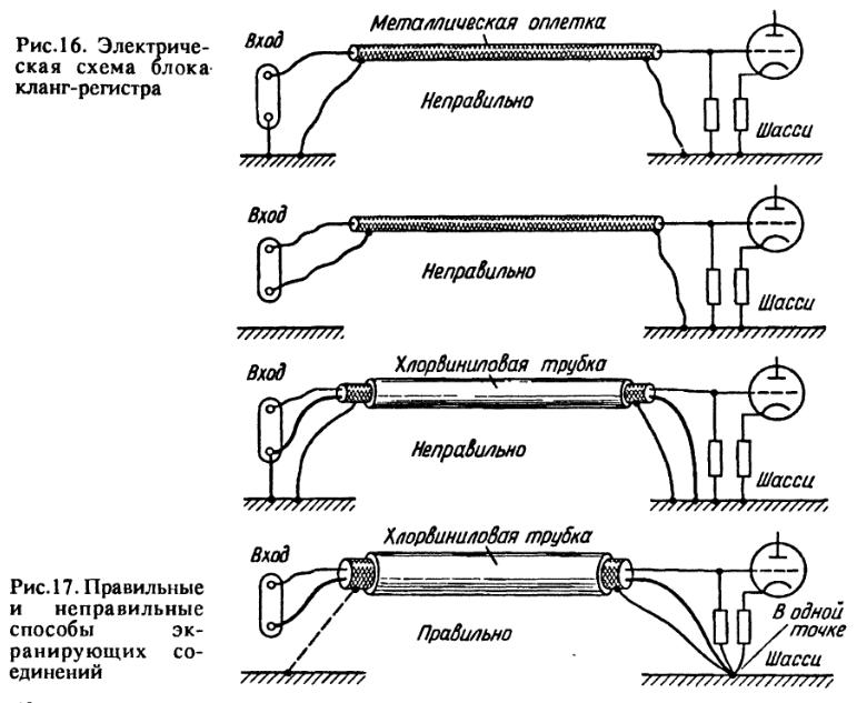 соединение сеточной цепи