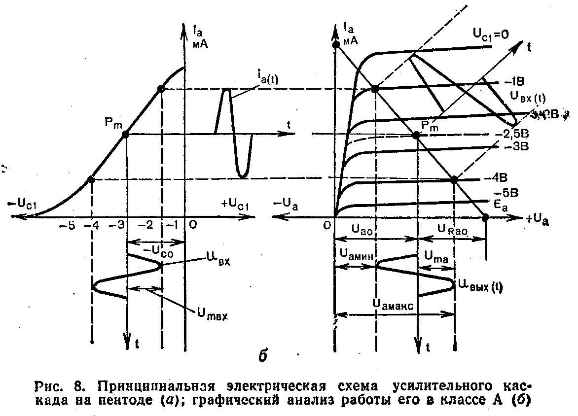 """"""",""""www.radiolamp.ru"""