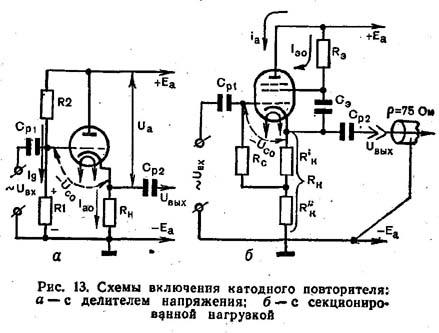 На рис. 13, а приведена схема катодного повторителя с делителем напряжения R1 и R2, при котором напряжение смещения...